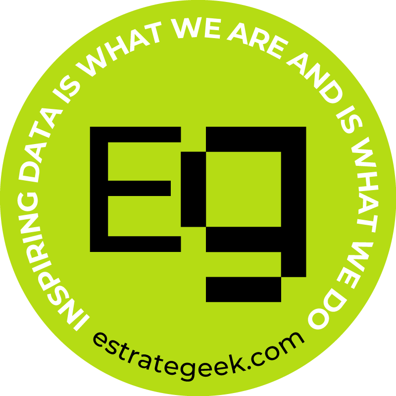Estrategeek Google Partner Vic